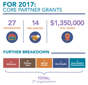 reach grant email stats graphic